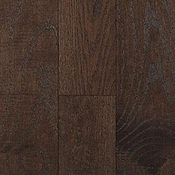Distressed Lumber Liquidators Flooring Co
