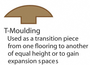 Prefinished Tobacco Road T-Molding